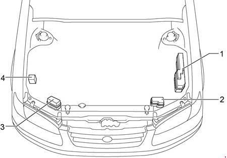 Схема предохранителей и реле Toyota Camry XV20 (1996-2001)