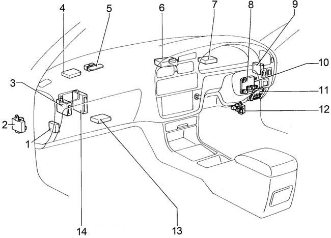 Toyota Fuse Box Diagram Fuse Box Toyota 93 Camry 2200 Diagram