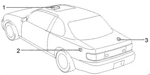 1991-1996 Toyota Camry XV10 Fuse Box Diagram » Fuse Diagram on