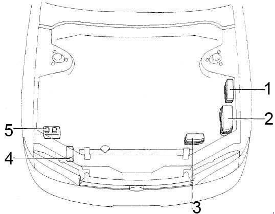 1991-1996 Toyota Camry XV10 Fuse Box Diagram