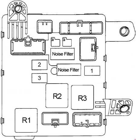 1996 toyota camry fuse diagram 1996 toyota camry wiring diagram pdf 1991-1996 toyota camry xv10 fuse box diagram » fuse diagram