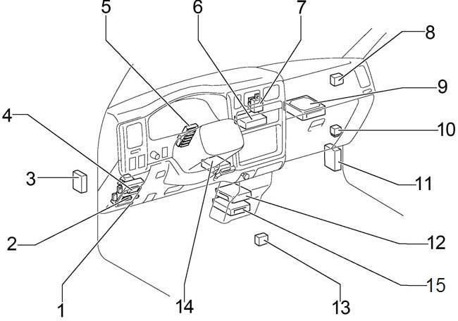 2001 2004 toyota tacoma fuse box diagram fuse diagram rh knigaproavto ru