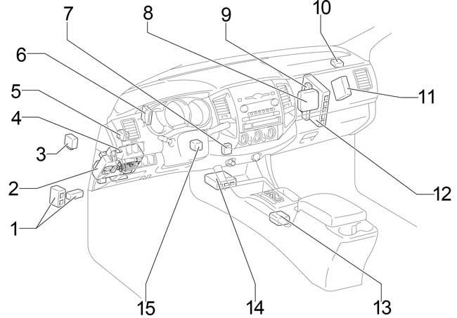 2006 Toyota Tacoma Engine Fuse Box Diagram