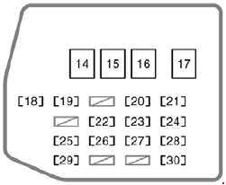 2004-2007 Scion xB Fuse Box Diagram » Fuse Diagram