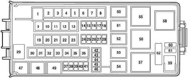 05-'06 lincoln zephyr fuse box diagram  knigaproavto.ru