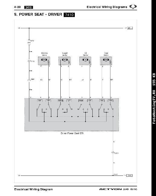 Электрическая схема Ssang Yong