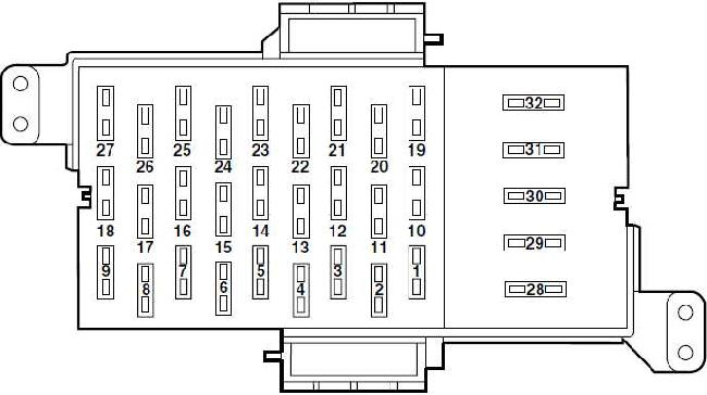 Fuse Panel Diagram 2004 Automotive Wiring \u2022rhlizcullen: Fuse Box 2004 Envoy At Gmaili.net