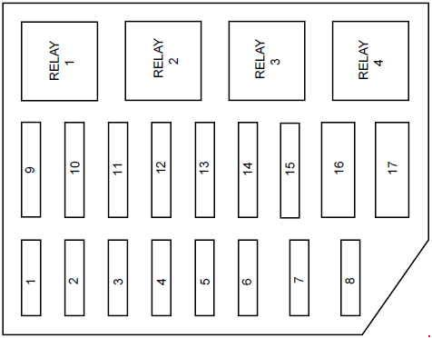 1992-1997 ford crown victoria, mercury grand marquis fuse box diagram