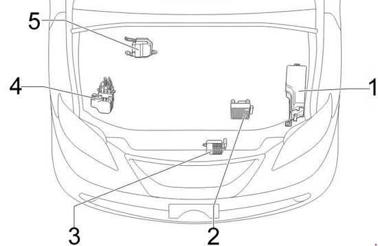 06-'12 Lexus ES350 (XV40) Fuse Box Diagramknigaproavto.ru