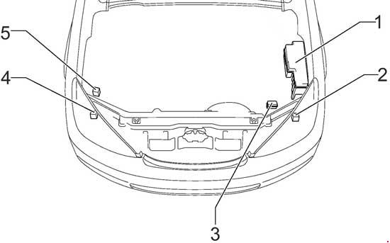 2001 2006 Lexus Es 300 And Es 330 Xv30 Fuse Box Diagram Fuse Diagram