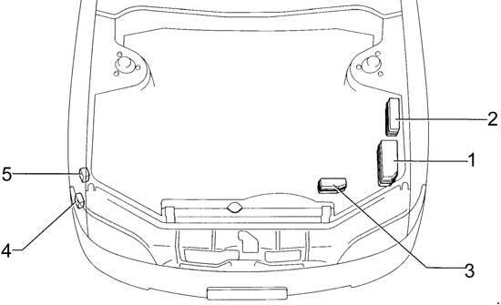 1998 lexus es 300 fuse box wiring diagram data  1996 lexus es300 wiring diagram
