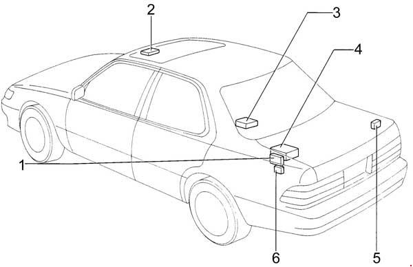 19911996 Lexus Es 300 Xv10 Fuse Box Diagram: 95 Lexus Es300 Fuse Box Diagram At Hrqsolutions.co