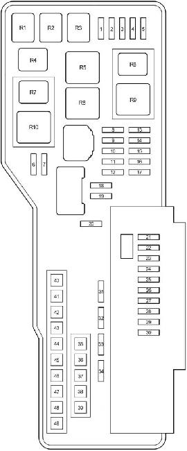 toyota avalon fuse panel diagram 2002 toyota avalon fuse box diagram