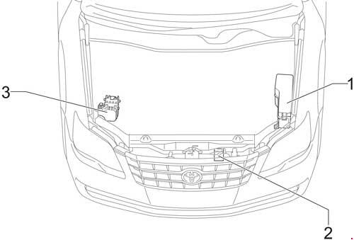 2005-2012 Toyota Avalon (GSX30) Fuse Box Diagram