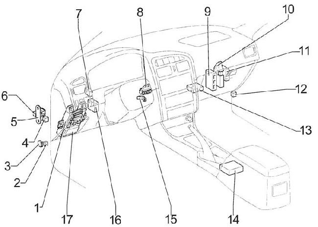 Toyota Avensis Fuse Box Diagram Schematic Diagram Schematic Wiring