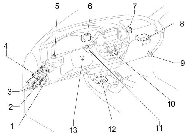 2003 2006 Toyota Tundra Fuse Box Diagram Fuse Diagram