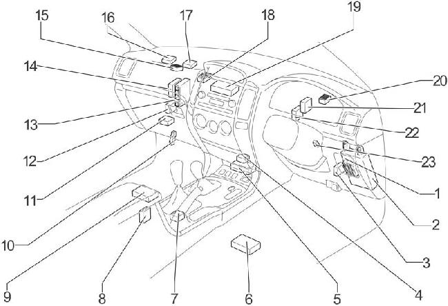 2002-2009 Toyota Land Cruiser Prado (J120) Fuse Box Diagram