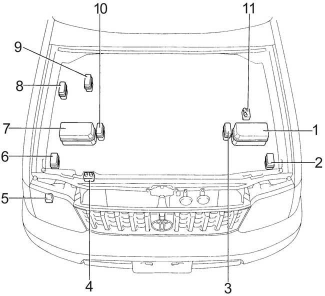 Схема предохранителей и реле Toyota Land Cruiser Prado 90 / 95 (1996-2002)