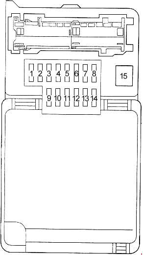 1996-2002 Toyota Land Cruiser Prado (J90) Fuse Box Diagram » Fuse