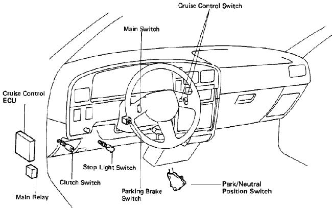 1993 Toyota Hilux  T100  Pickup Fuse Box Diagram  U00bb Fuse Diagram