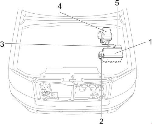 2002-2009 toyota 4runner fuse box diagram