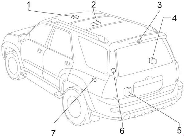 2002 2009 Toyota 4runner Fuse Box Diagram Fuse Diagram