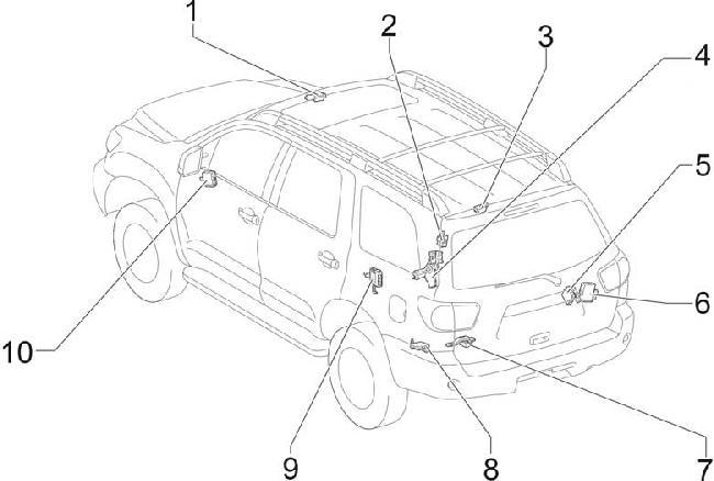 Схема предохранителей и реле Toyota Sequoia (2008-2017)