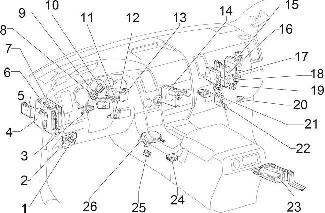2008-2018 Toyota Sequoia Fuse Box Diagram