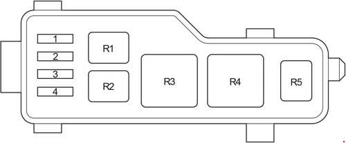 Схема предохранителей и реле Toyota Corolla Verso (2004-2009)