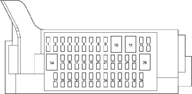 Схема предохранителей и реле Toyota Yaris (2010-2017)