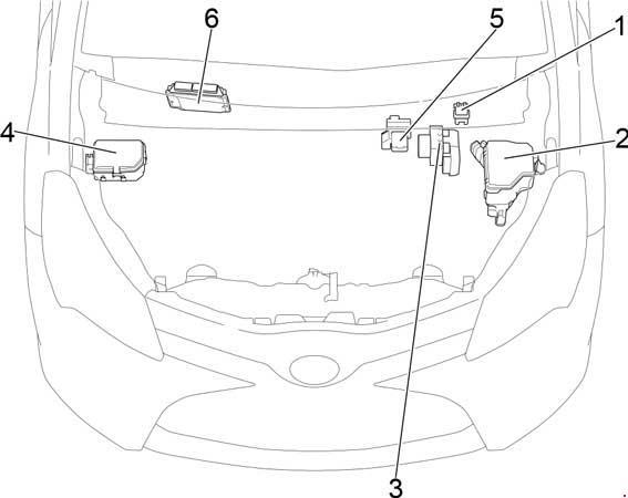 2010 2017 Toyota Yaris 130 Fuse Box Diagram Fuse Diagram