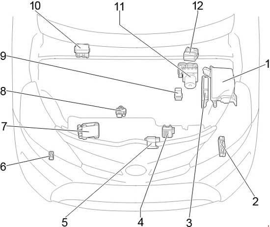 Схема предохранителей и реле Toyota Verso (2009-2017)