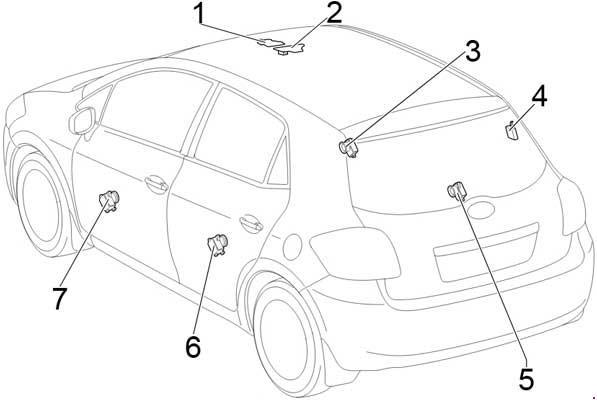 Схема предохранителей и реле Toyota Auris (2006-2012)
