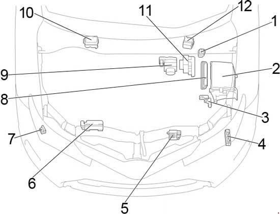 Схема предохранителей и реле Toyota Corolla / Auris (2013-2018)