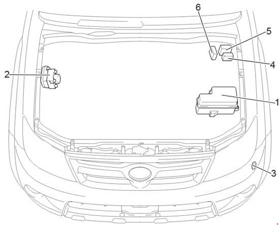 2004-2015 Toyota Hilux Fuse Box Diagram