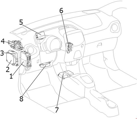 2014-2018 Toyota Aygo (AB40) Fuse Box Diagram