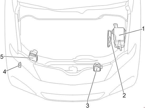 Схема предохранителей и реле Toyota Venza (2008-2017)