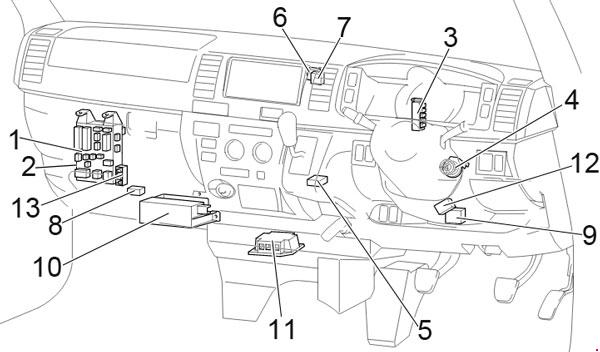 Toyota hiace h fuse box diagram