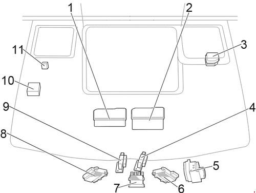 2004-2013 toyota hiace (h200) fuse box diagram