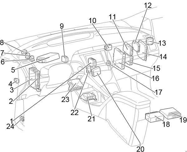 2009-2015 Toyota Prius (XW30) Fuse Box Diagram