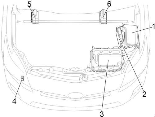 Схема предохранителей и реле Toyota Prius 30 (2009-2015)