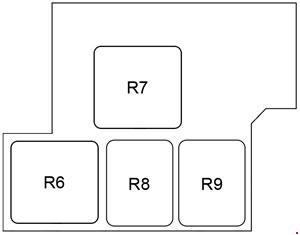 2011 toyota prius fuse box diagram 2009-2015 toyota prius (xw30) fuse box diagram » fuse diagram 2011 toyota tacoma fuse box diagram