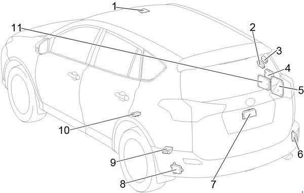 Схема предохранителей и реле Toyota RAV4 (40; 2013-2018)