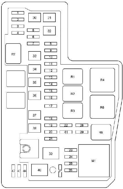 12-'18 Toyota RAV4 (XA40) Fuse Diagram | 2007 Toyota Rav4 Fuse Diagram |  | knigaproavto.ru