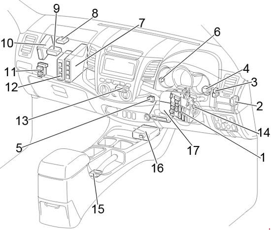 04 15    Toyota       Fortuner    Fuse    Diagram