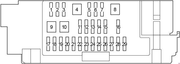 Схема предохранителей и реле Toyota Hilux (2015-2018)