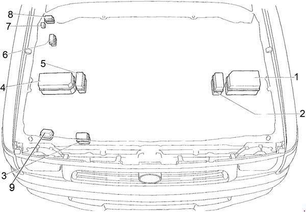 Схема предохранителей и реле Toyota Hilux (1997-2005)