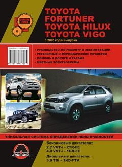 Схема предохранителей и реле Toyota Fortuner (2004-2015)