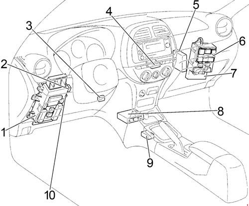 2000 2005 toyota rav4 xa20 fuse box diagram fuse diagram 2000 2005 toyota rav4 xa20 fuse box diagram publicscrutiny Image collections