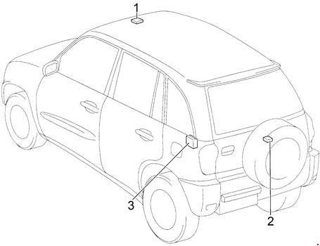 2000 2005 Toyota Rav4 Xa20 Fuse Box Diagram Fuse Diagram
